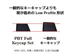 BT-Keycap-web-05