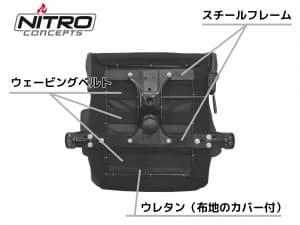 NITRO-Concepts